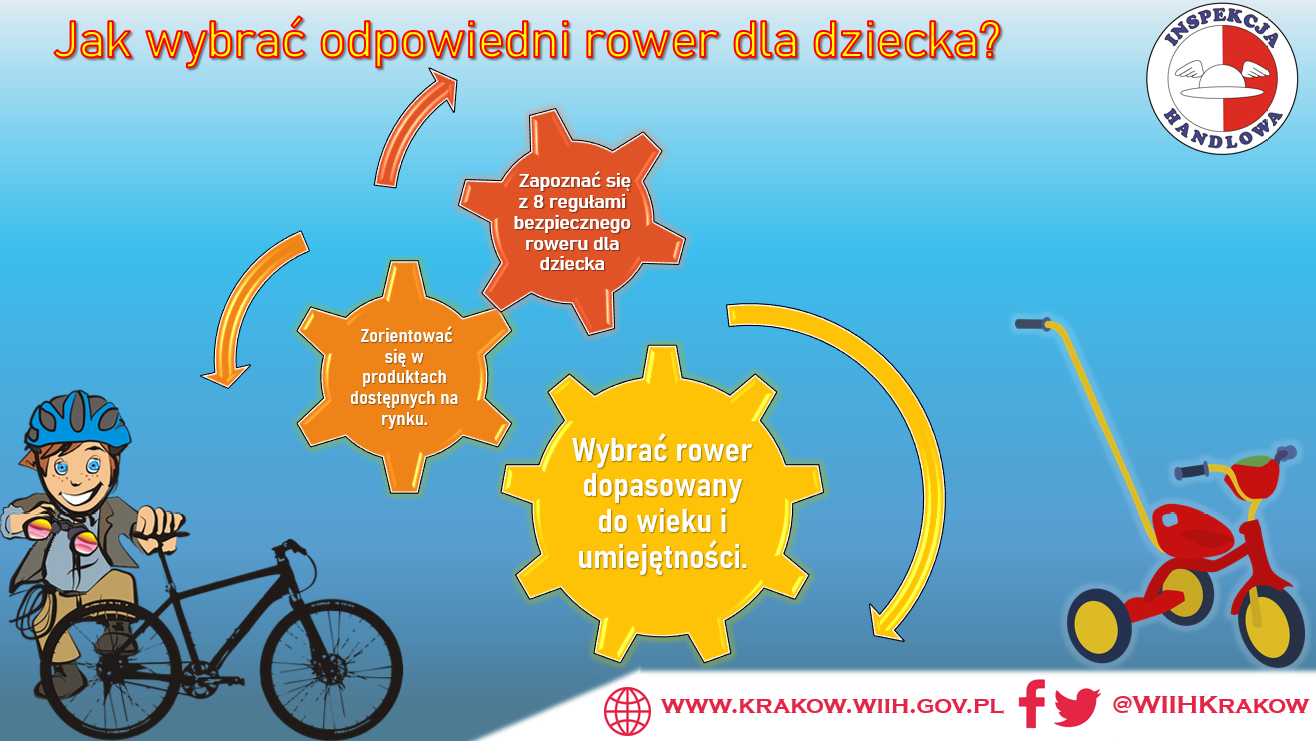 Rowery dla dzieci - osiem reguł